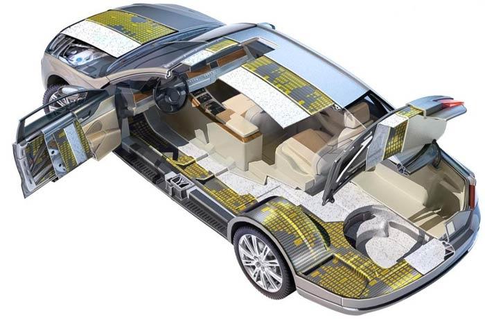 Свао материалы шумоизоляция автомобиля